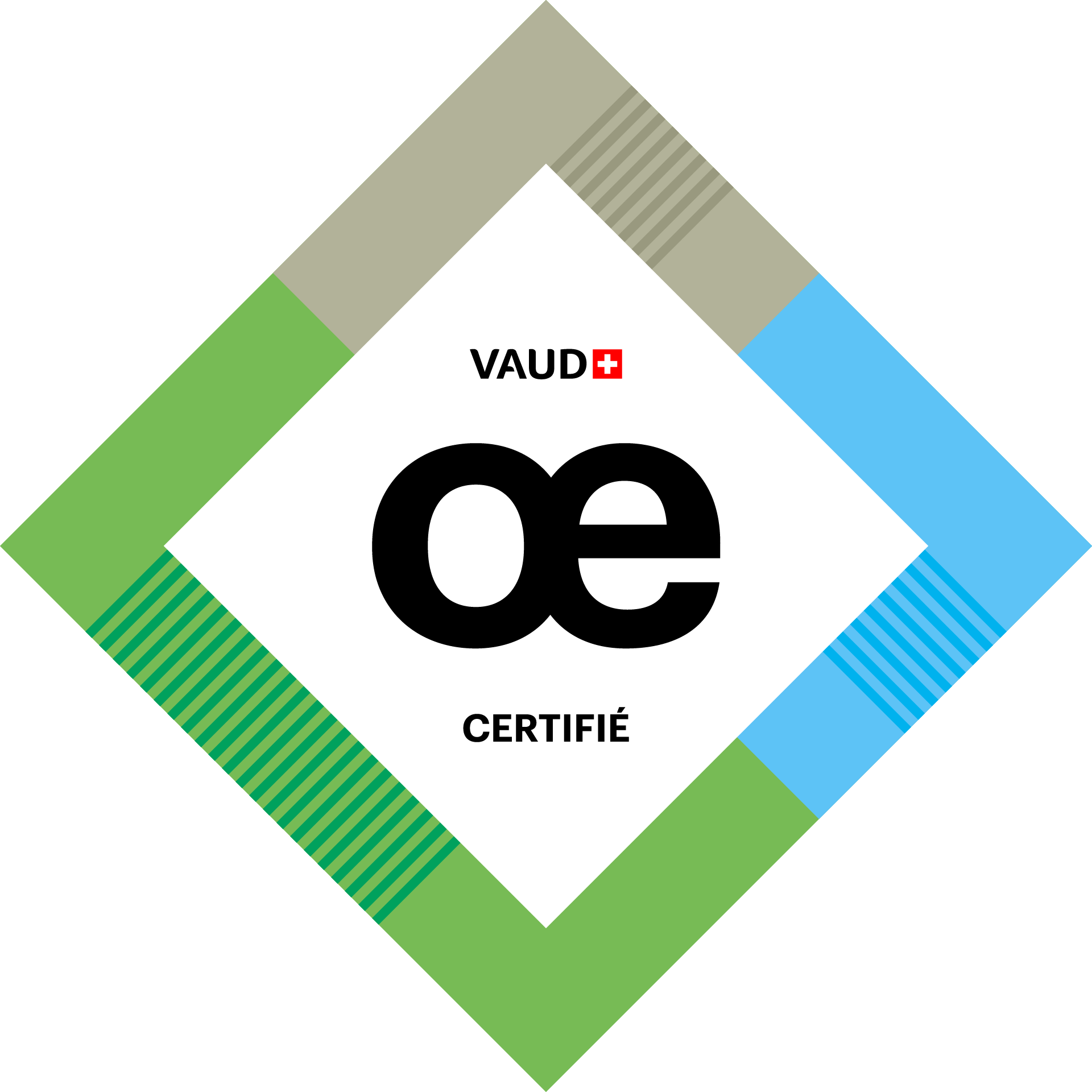 VOE-Label-Certifie-Digital-A